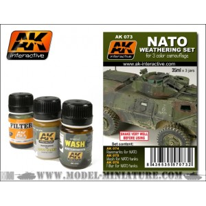 AK-Interactive: Nato Weathering Set