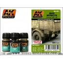 AK-Interactive: Mud Set